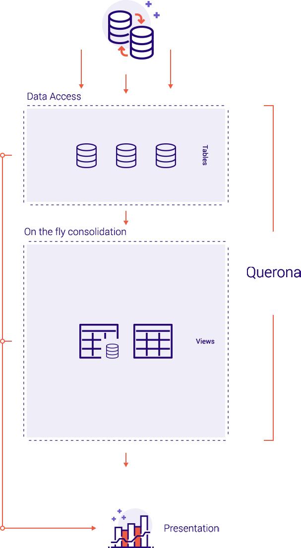 querona-scheme