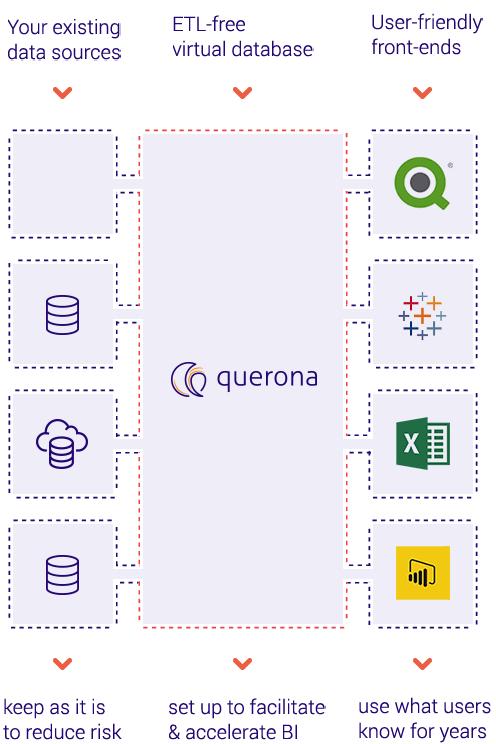 querona-scheme-mobile
